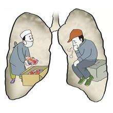 职业病危害因素检测