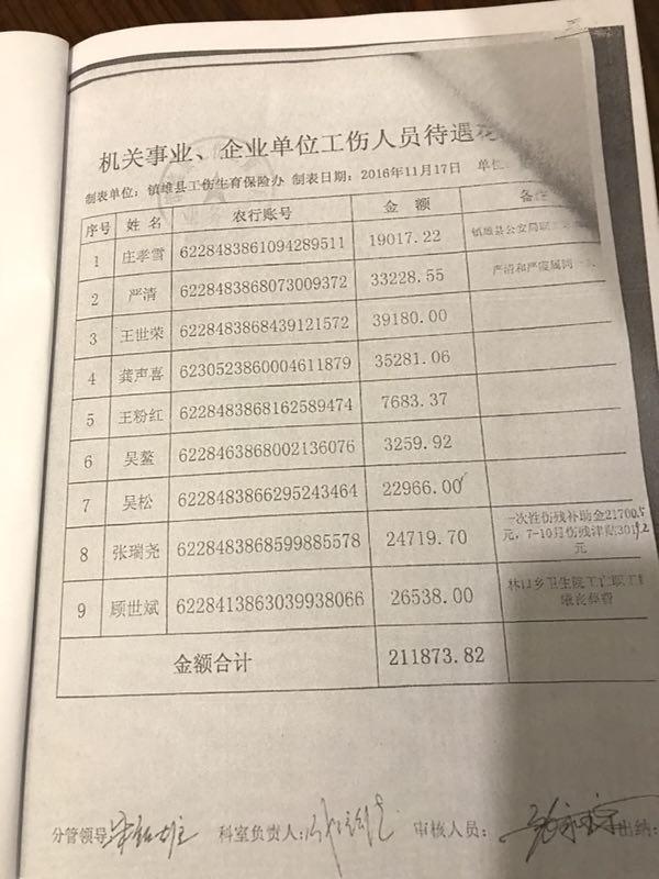 工伤人员待遇花名册2016.11.jpg