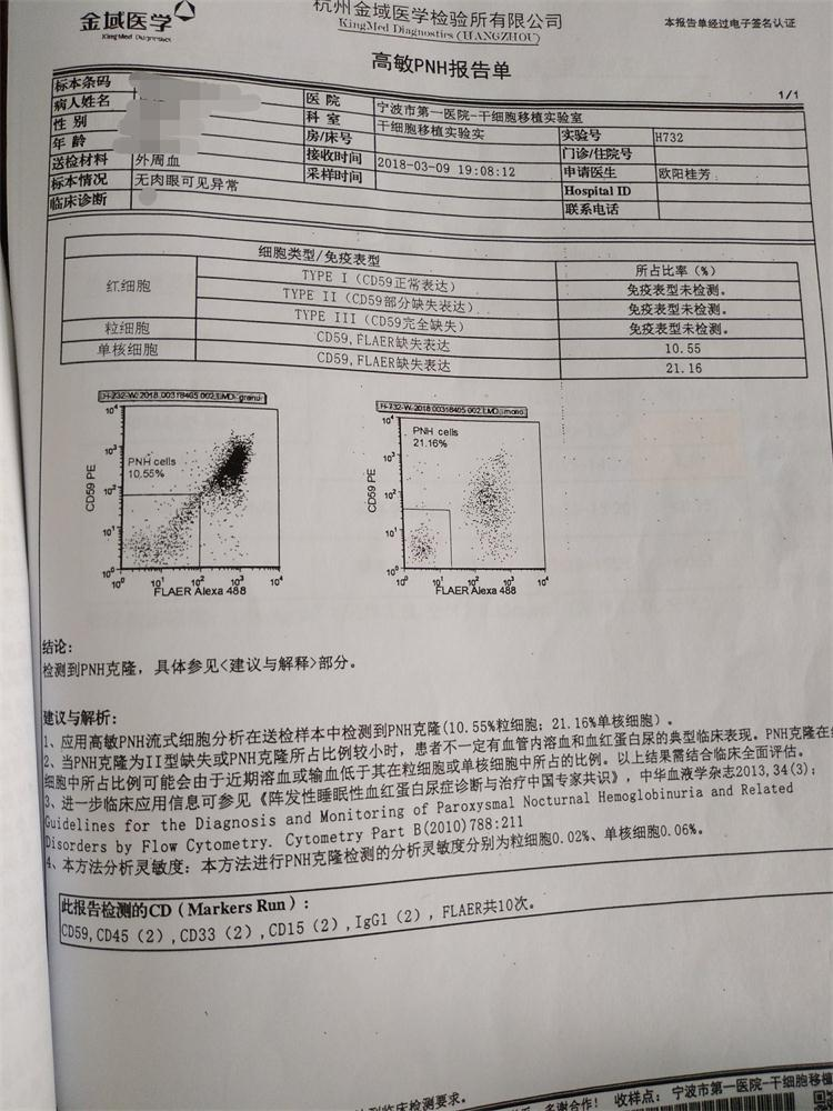 PNH检测报告.jpg