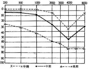 感音性神经性听力损失1.jpg