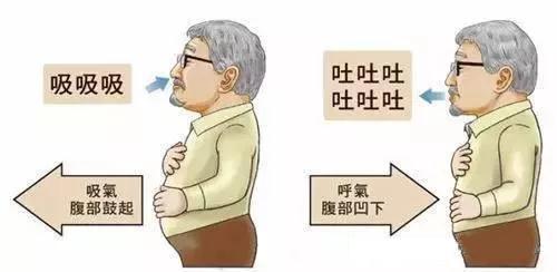 尘肺患者的呼吸锻炼2.jpg