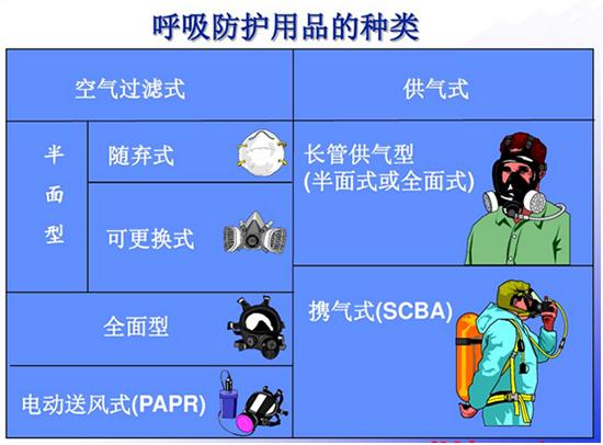 呼吸防护用品防尘口罩.png