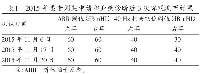 刘某申请职业病诊断后3次客观测听结果.png