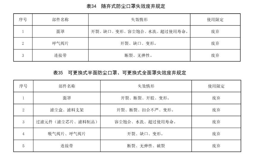 <a href='http://www.zybw.com' target='_blank' class='blue'>职业病</a>防治