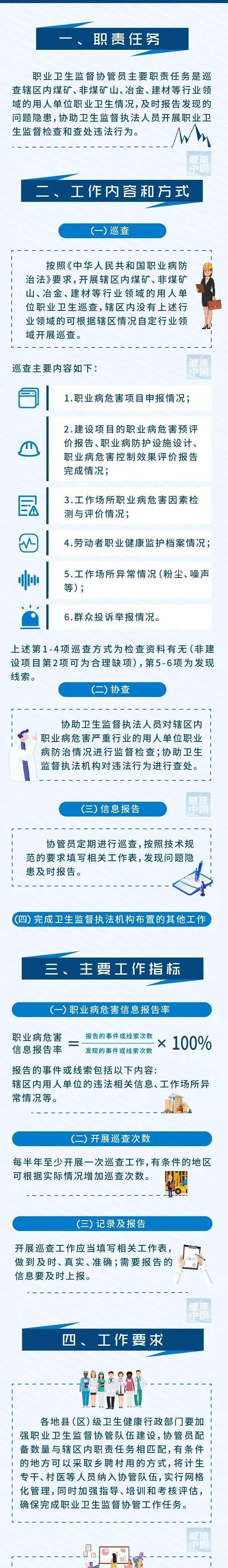 <a href='http://www.zybw.com' target='_blank' class='blue'>职业病</a>
