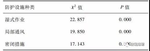 职业病危害现状及防护2.jpg