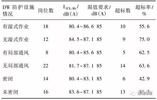 职业病危害现状及防护3.jpg