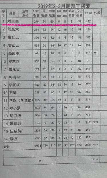 万佳皮鞋厂2019年2-3月底部工资表.jpg