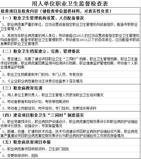 用人单位职业卫生监督检查表1.png